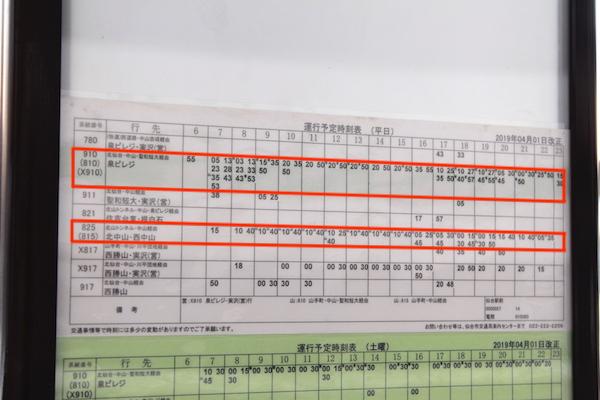 仙台駅から仙台大観音までのバス時刻表の画像