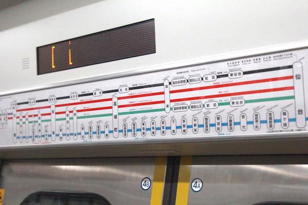 東北本線の運行ルート